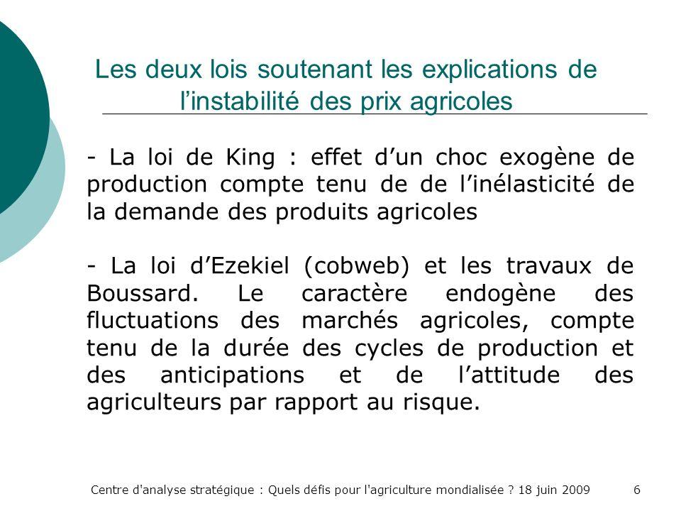 Centre d'analyse stratégique : Quels défis pour l'agriculture mondialisée ? 18 juin 20096 Les deux lois soutenant les explications de linstabilité des