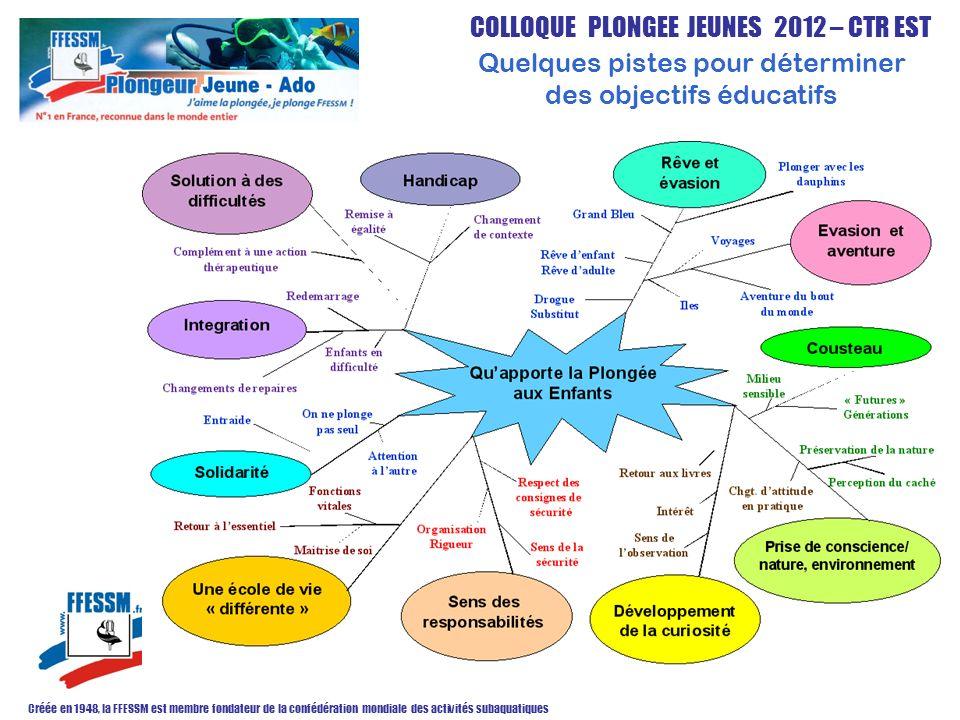 COLLOQUE PLONGEE JEUNES 2012 – CTR EST Créée en 1948, la FFESSM est membre fondateur de la confédération mondiale des activités subaquatiques Quelques