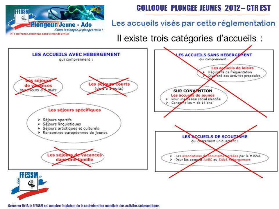 COLLOQUE PLONGEE JEUNES 2012 – CTR EST Créée en 1948, la FFESSM est membre fondateur de la confédération mondiale des activités subaquatiques Les accu