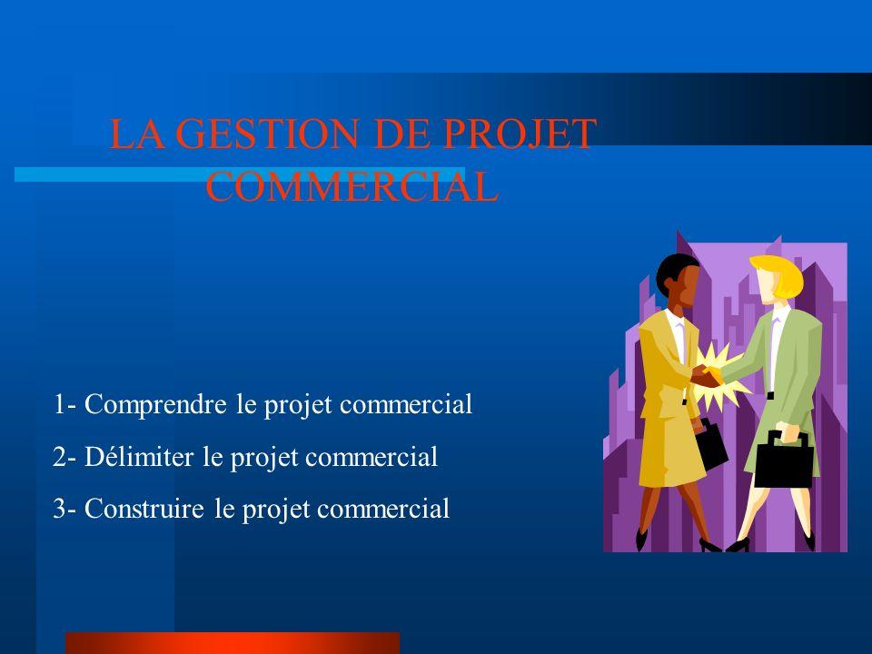 LA GESTION DE PROJET COMMERCIAL 1- Comprendre le projet commercial 2- Délimiter le projet commercial 3- Construire le projet commercial
