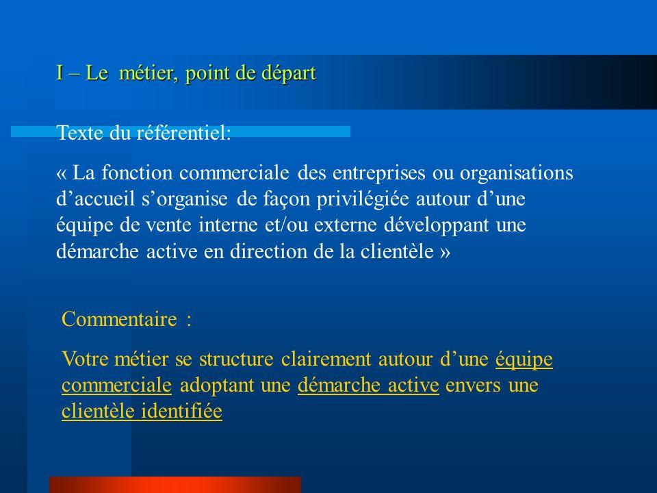 I – Le métier, point de départ Texte du référentiel: « La fonction commerciale des entreprises ou organisations daccueil sorganise de façon privilégié