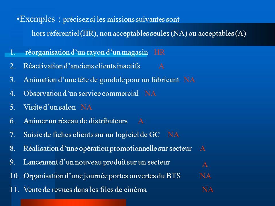 Exemples : précisez si les missions suivantes sont hors référentiel (HR), non acceptables seules (NA) ou acceptables (A) 1. réorganisation dun rayon d