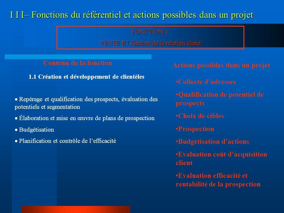 I I I– Fonctions du référentiel et actions possibles dans un projet 1.1 Création et développement de clientèles Repérage et qualification des prospect