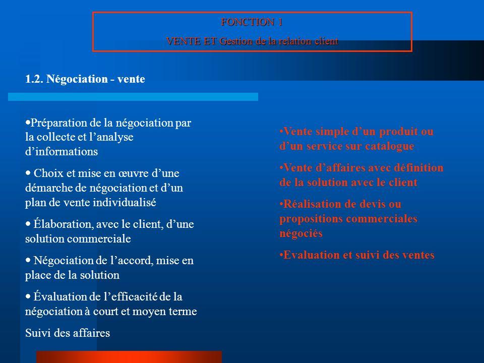 FONCTION 1 VENTE ET Gestion de la relation client 1.2. Négociation - vente Préparation de la négociation par la collecte et lanalyse dinformations Cho