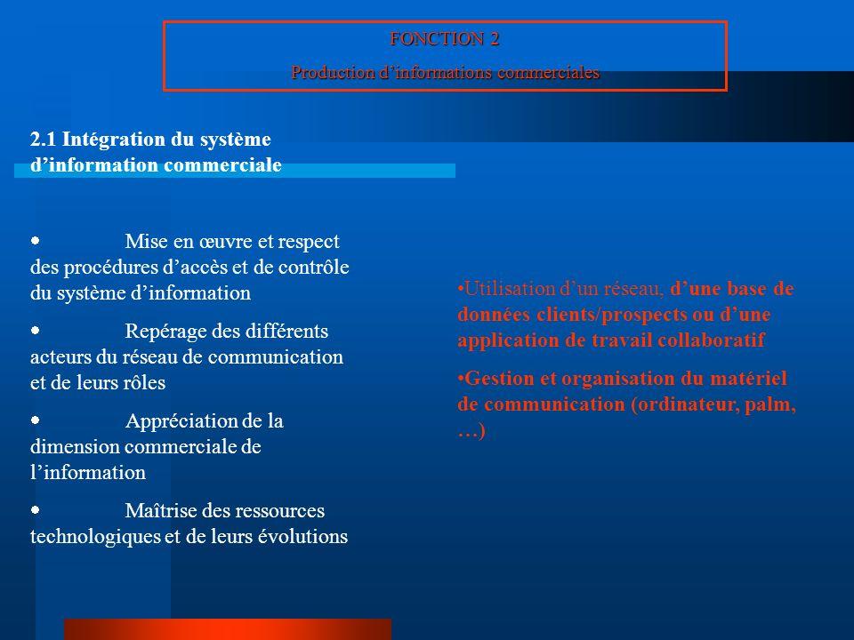 FONCTION 2 Production dinformations commerciales 2.1 Intégration du système dinformation commerciale Mise en œuvre et respect des procédures daccès et