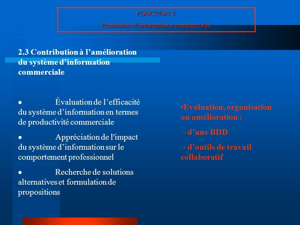 FONCTION 2 Production dinformations commerciales 2.3 Contribution à lamélioration du système dinformation commerciale Évaluation de lefficacité du sys