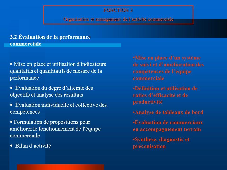 3.2 Évaluation de la performance commerciale Mise en place et utilisation d'indicateurs qualitatifs et quantitatifs de mesure de la performance Évalua