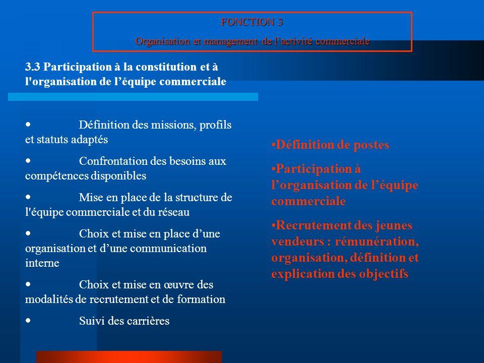 FONCTION 3 Organisation et management de lactivité commerciale 3.3 Participation à la constitution et à l'organisation de léquipe commerciale Définiti