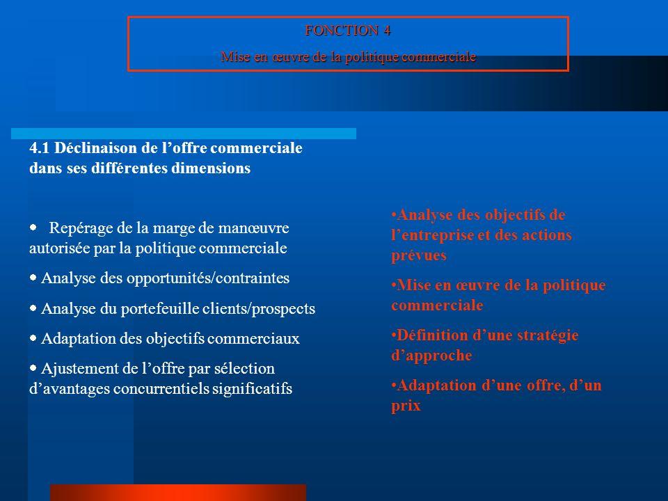 FONCTION 4 Mise en œuvre de la politique commerciale 4.1 Déclinaison de loffre commerciale dans ses différentes dimensions Repérage de la marge de man