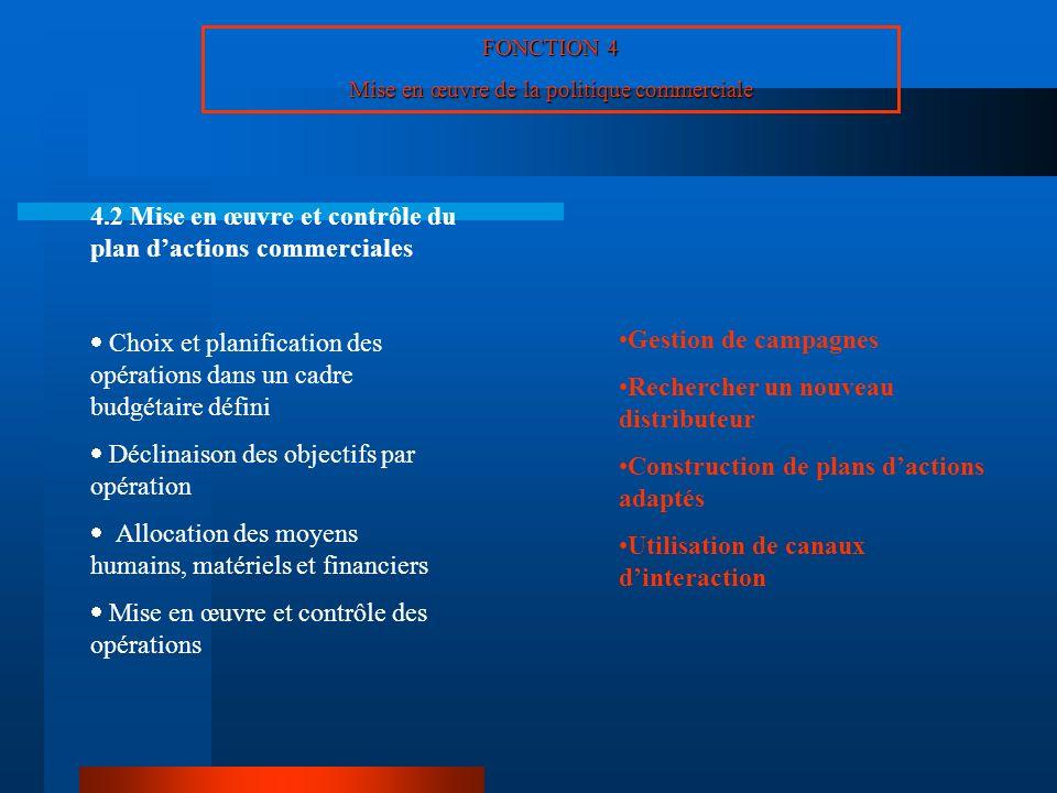 FONCTION 4 Mise en œuvre de la politique commerciale 4.2 Mise en œuvre et contrôle du plan dactions commerciales Choix et planification des opérations