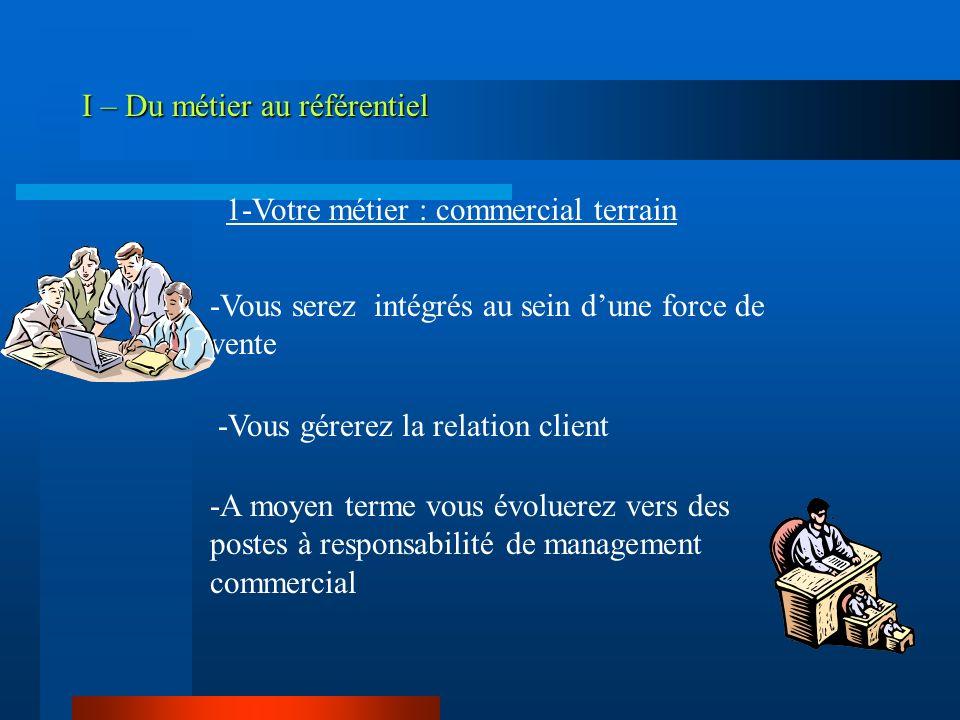 I – Du métier au référentiel 1-Votre métier : commercial terrain -Vous serez intégrés au sein dune force de vente -Vous gérerez la relation client -A