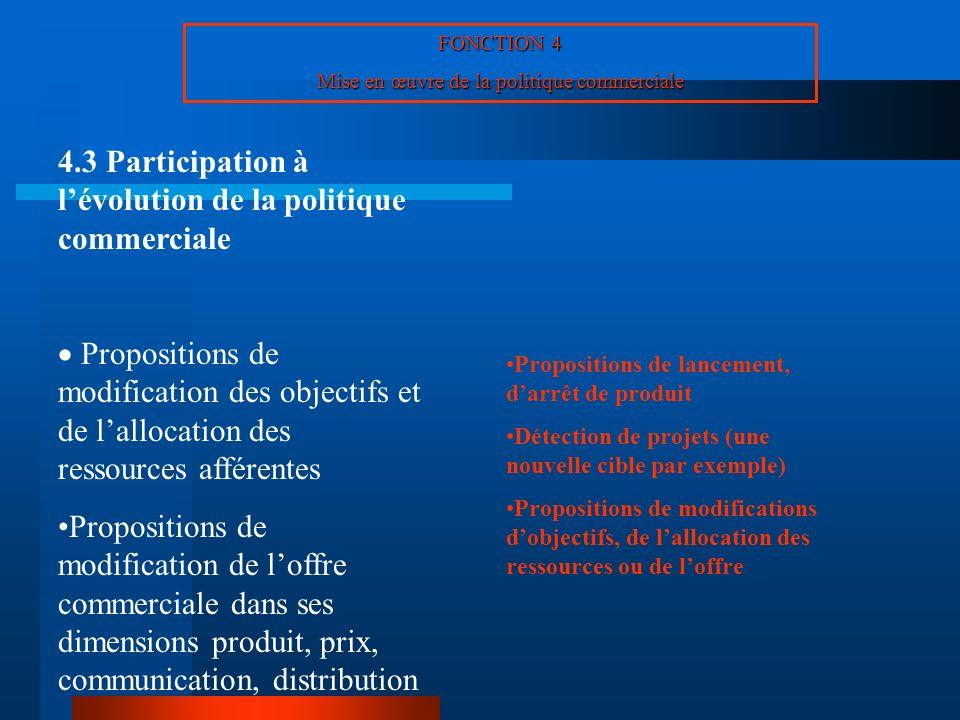 FONCTION 4 Mise en œuvre de la politique commerciale 4.3 Participation à lévolution de la politique commerciale Propositions de modification des objec