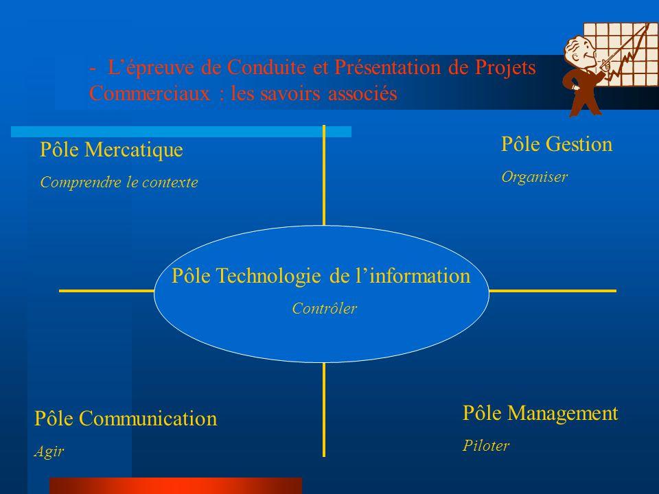 - Lépreuve de Conduite et Présentation de Projets Commerciaux : les savoirs associés Pôle Mercatique Comprendre le contexte Pôle Gestion Organiser Pôl