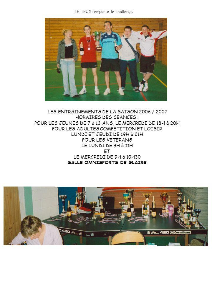 LE TEUX remporte le challenge LES ENTRAINEMENTS DE LA SAISON 2006 / 2007 HORAIRES DES SEANCES : POUR LES JEUNES DE 7 à 13 ANS, LE MERCREDI DE 18H à 20