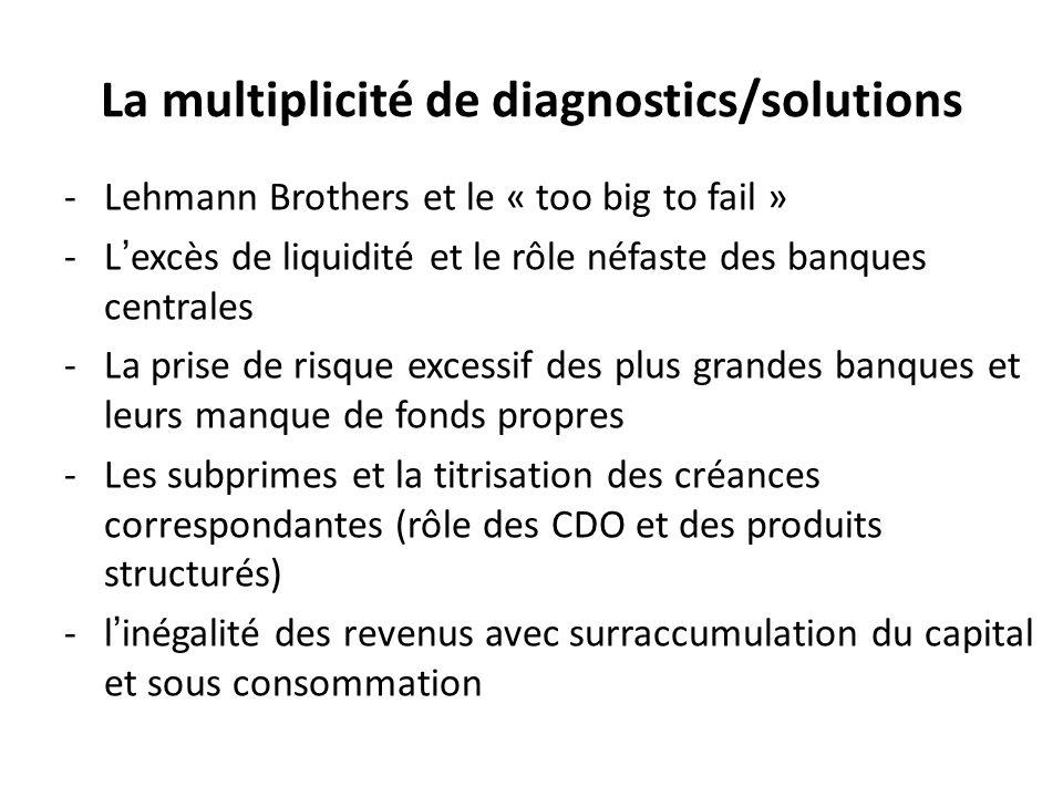 La multiplicité de diagnostics/solutions -Lehmann Brothers et le « too big to fail » -Lexcès de liquidité et le rôle néfaste des banques centrales -La