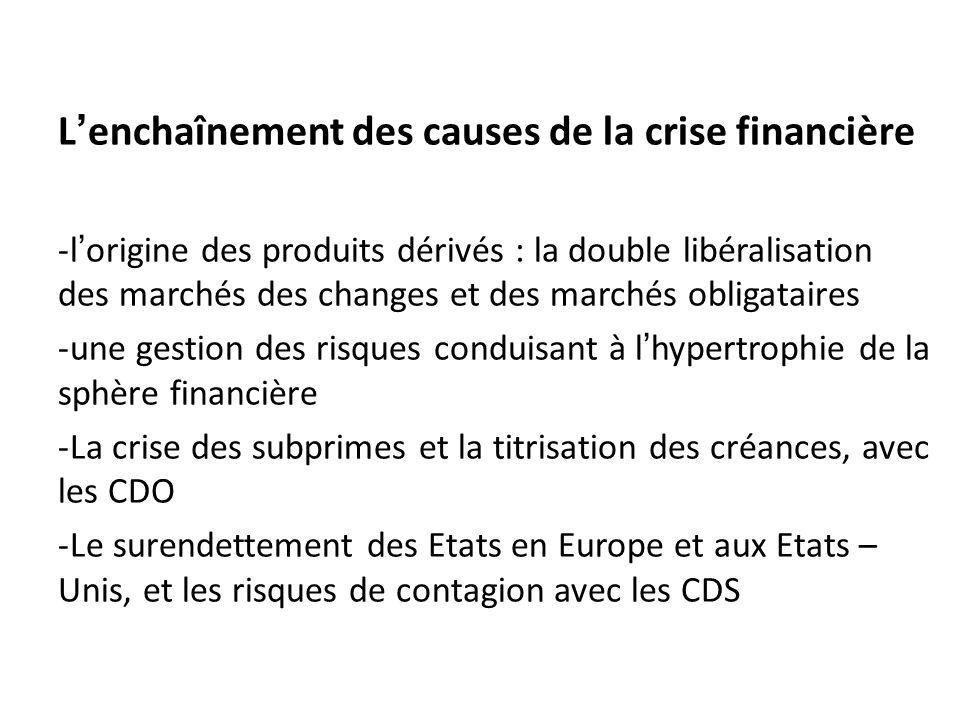 Lenchaînement des causes de la crise financière -lorigine des produits dérivés : la double libéralisation des marchés des changes et des marchés oblig