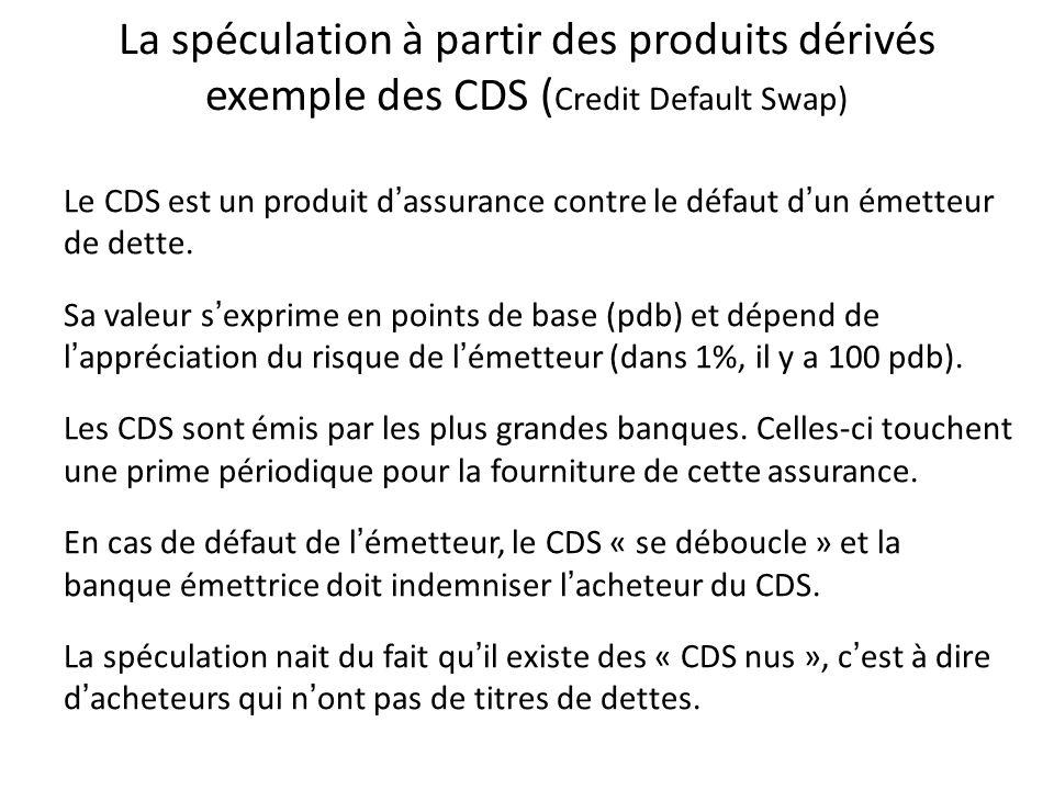 La spéculation à partir des produits dérivés exemple des CDS ( Credit Default Swap) Le CDS est un produit dassurance contre le défaut dun émetteur de