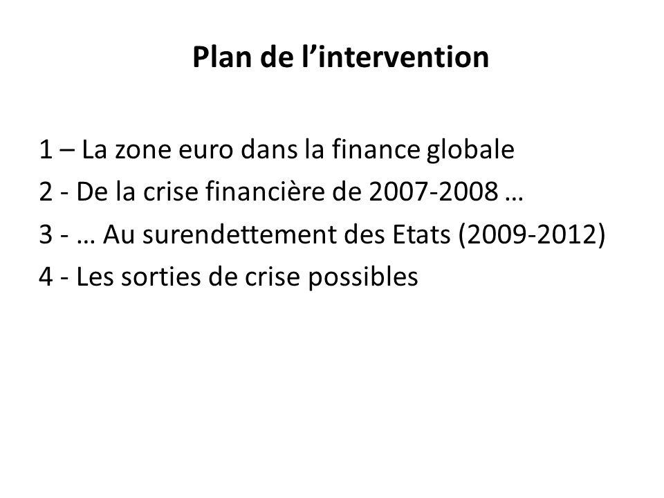 Plan de lintervention 1 – La zone euro dans la finance globale 2 - De la crise financière de 2007-2008 … 3 - … Au surendettement des Etats (2009-2012)