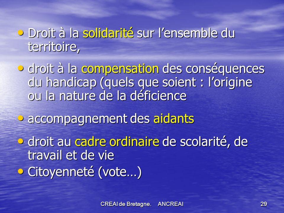 CREAI de Bretagne.
