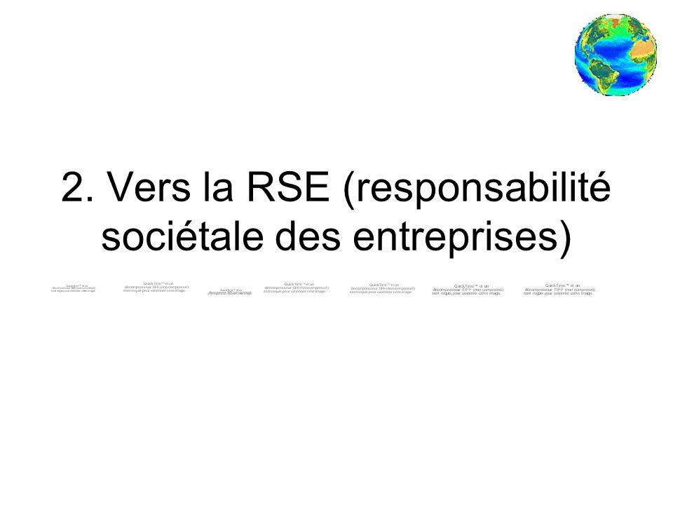 Origine Commission européenne : les entreprises contribuent à améliorer la société et à protéger lenvironnement, en liaison avec les parties prenantes.