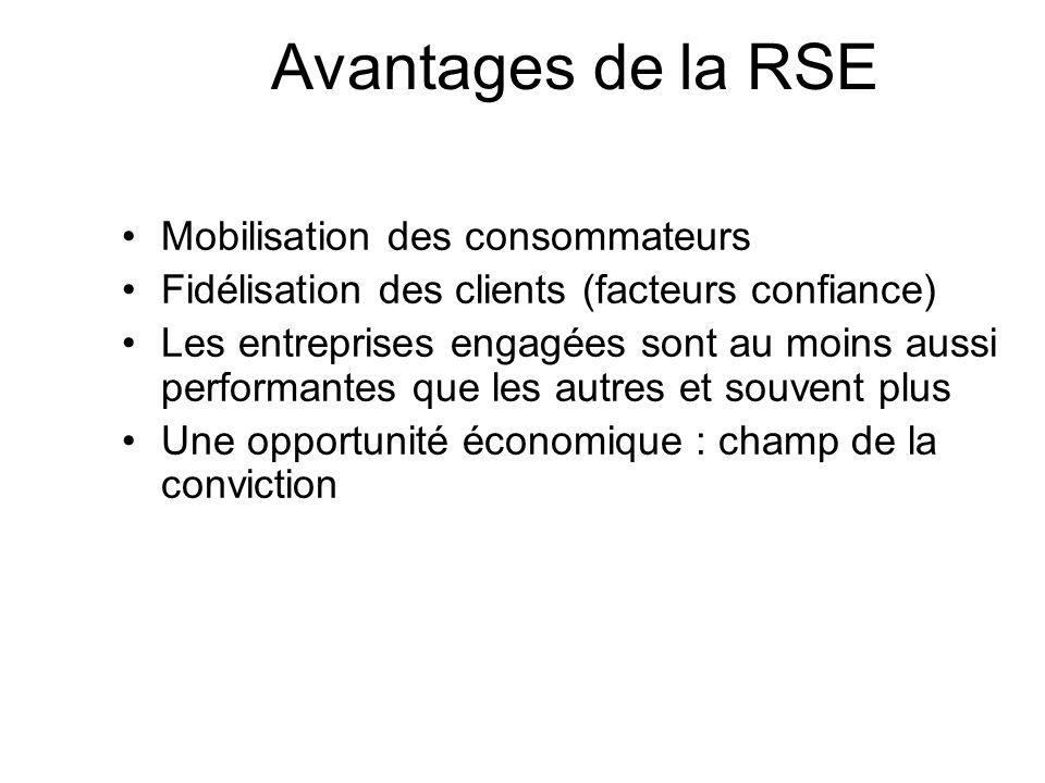 Intérêts de la RSE La RSE : pas une nouvelle contrainte mais une opportunité économique .