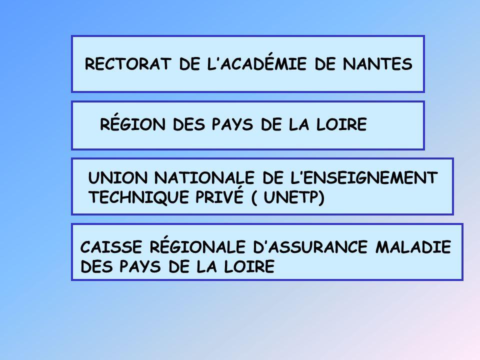 RECTORAT DE LACADÉMIE DE NANTES RÉGION DES PAYS DE LA LOIRE UNION NATIONALE DE LENSEIGNEMENT TECHNIQUE PRIVÉ ( UNETP) CAISSE RÉGIONALE DASSURANCE MALADIE DES PAYS DE LA LOIRE