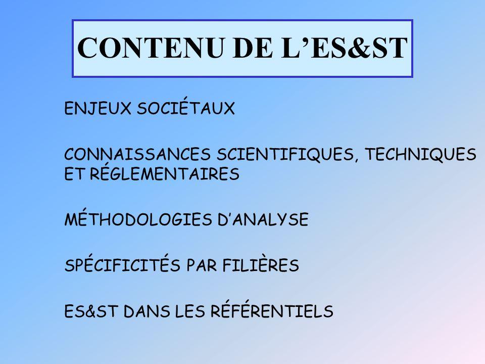 CONTENU DE LES&ST ENJEUX SOCIÉTAUX CONNAISSANCES SCIENTIFIQUES, TECHNIQUES ET RÉGLEMENTAIRES MÉTHODOLOGIES DANALYSE SPÉCIFICITÉS PAR FILIÈRES ES&ST DANS LES RÉFÉRENTIELS