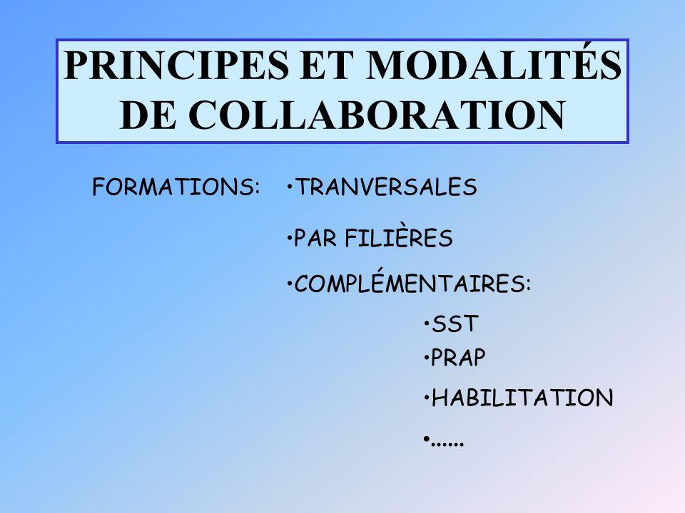 FORMATIONS:TRANVERSALES PAR FILIÈRES COMPLÉMENTAIRES: SST PRAP HABILITATION......