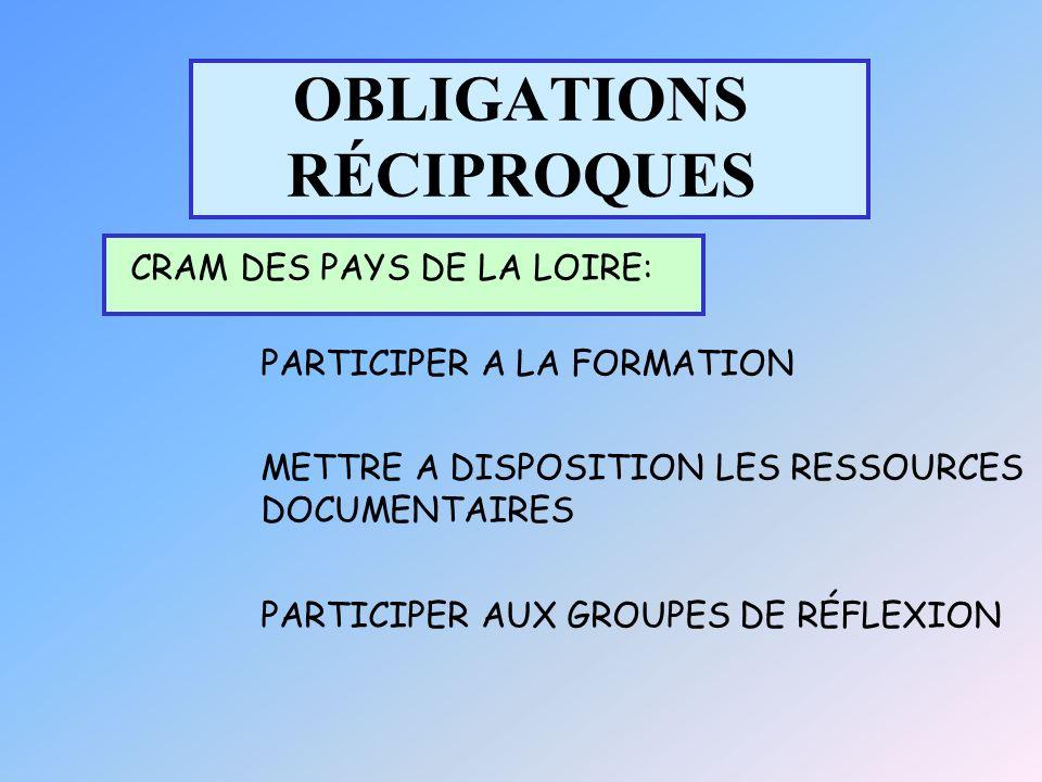OBLIGATIONS RÉCIPROQUES CRAM DES PAYS DE LA LOIRE: PARTICIPER A LA FORMATION METTRE A DISPOSITION LES RESSOURCES DOCUMENTAIRES PARTICIPER AUX GROUPES DE RÉFLEXION