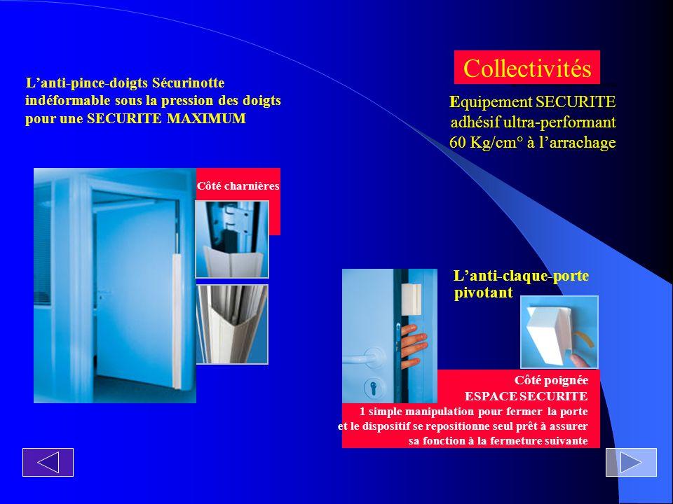 Equipement SECURITE adhésif ultra-performant 60 Kg/cm° à larrachage anti-pince-doigts anti-claque-porte Equipement SECURITE adhésif ultra-performant 60 Kg/cm° à larrachage Côté poignée ESPACE SECURITE 1 simple manipulation pour fermer la porte et le dispositif se repositionne seul prêt à assurer sa fonction à la fermeture suivante Lanti-pince-doigts Sécurinotte indéformable sous la pression des doigts pour une SECURITE MAXIMUM Côté charnières Lanti-claque-porte pivotant Collectivités