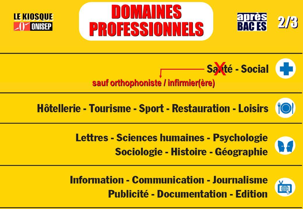 x DOMAINES PROFESSIONNELS DOMAINES PROFESSIONNELS 2/3 sauf orthophoniste / infirmier(ère)