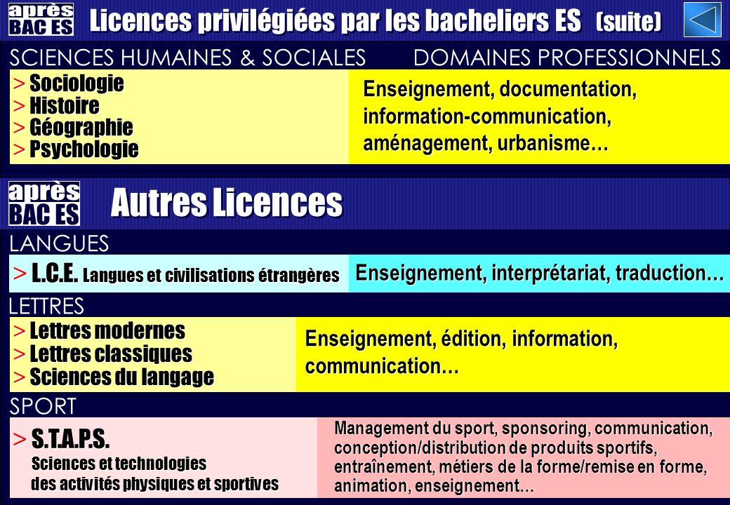 SPORT > S.T.A.P.S. Sciences et technologies des activités physiques et sportives > S.T.A.P.S.