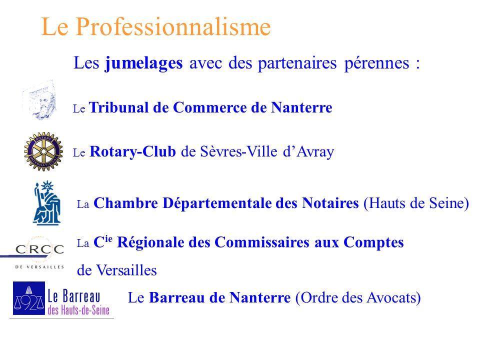 Le Professionnalisme Les jumelages avec des partenaires pérennes : Le Rotary-Club de Sèvres-Ville dAvray Le Tribunal de Commerce de Nanterre La C ie R