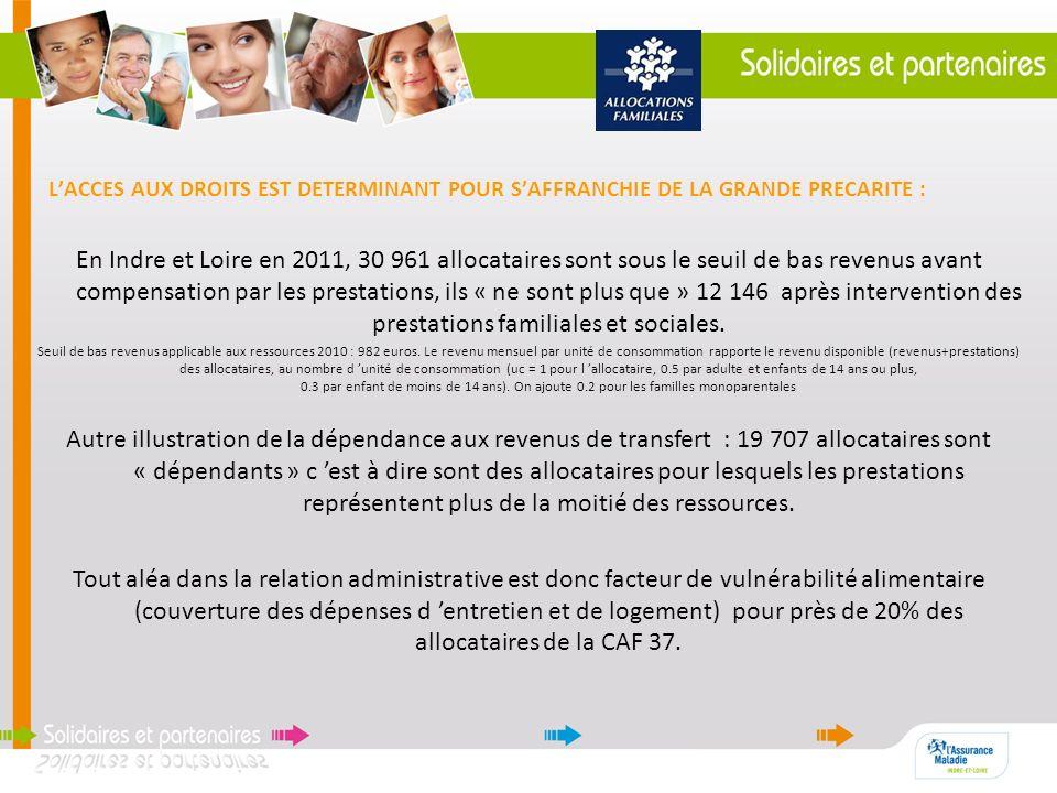 LACCES AUX DROITS EST DETERMINANT POUR SAFFRANCHIE DE LA GRANDE PRECARITE : En Indre et Loire en 2011, 30 961 allocataires sont sous le seuil de bas r