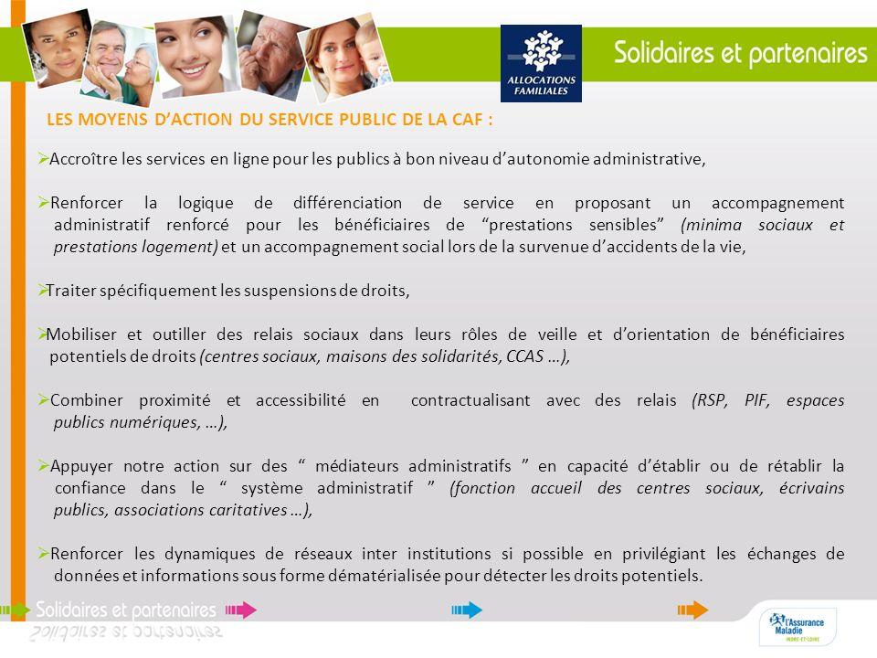 LES MOYENS DACTION DU SERVICE PUBLIC DE LA CAF : Accroître les services en ligne pour les publics à bon niveau dautonomie administrative, Renforcer la