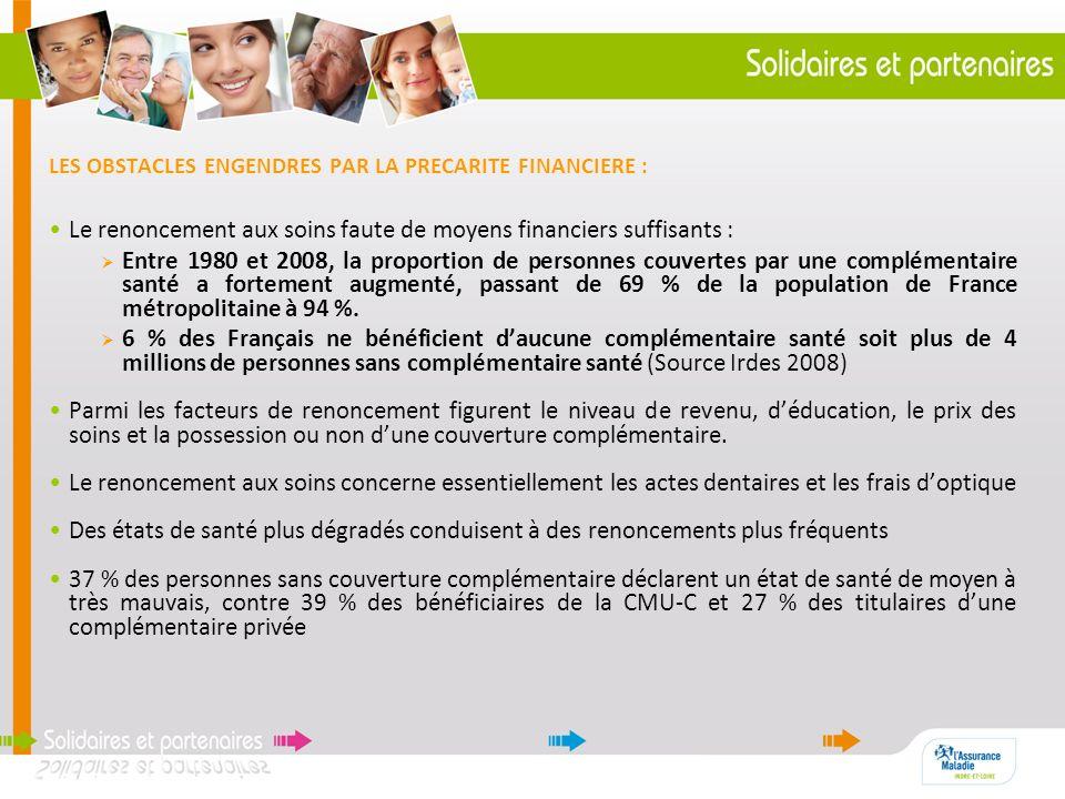 LES OBSTACLES ENGENDRES PAR LA PRECARITE FINANCIERE : Le renoncement aux soins faute de moyens financiers suffisants : Entre 1980 et 2008, la proporti