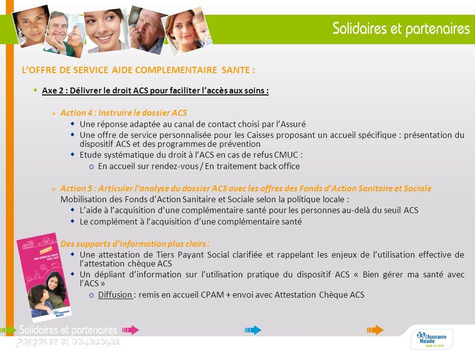 LOFFRE DE SERVICE AIDE COMPLEMENTAIRE SANTE : Axe 2 : Délivrer le droit ACS pour faciliter laccès aux soins : Action 4 : Instruire le dossier ACS Une