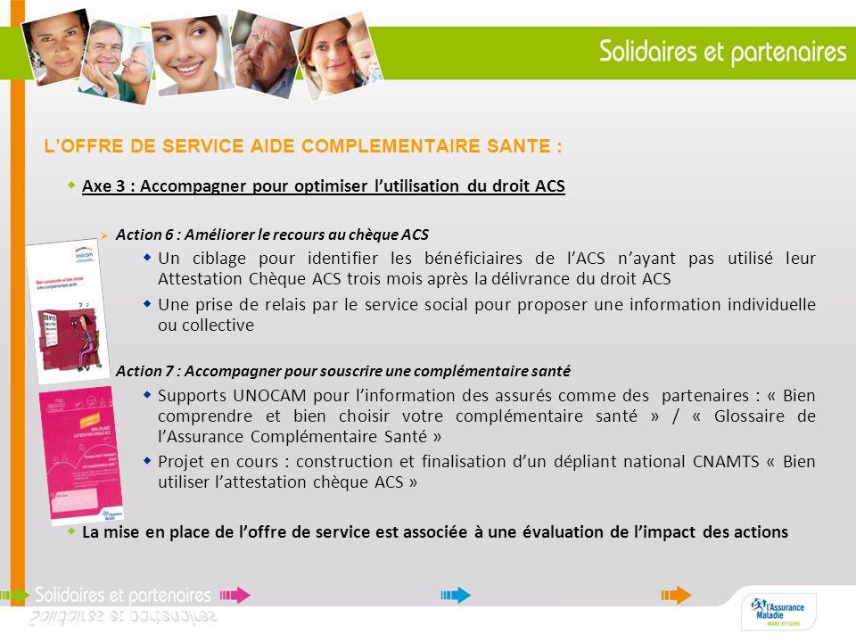 LOFFRE DE SERVICE AIDE COMPLEMENTAIRE SANTE : Axe 3 : Accompagner pour optimiser lutilisation du droit ACS Action 6 : Améliorer le recours au chèque A