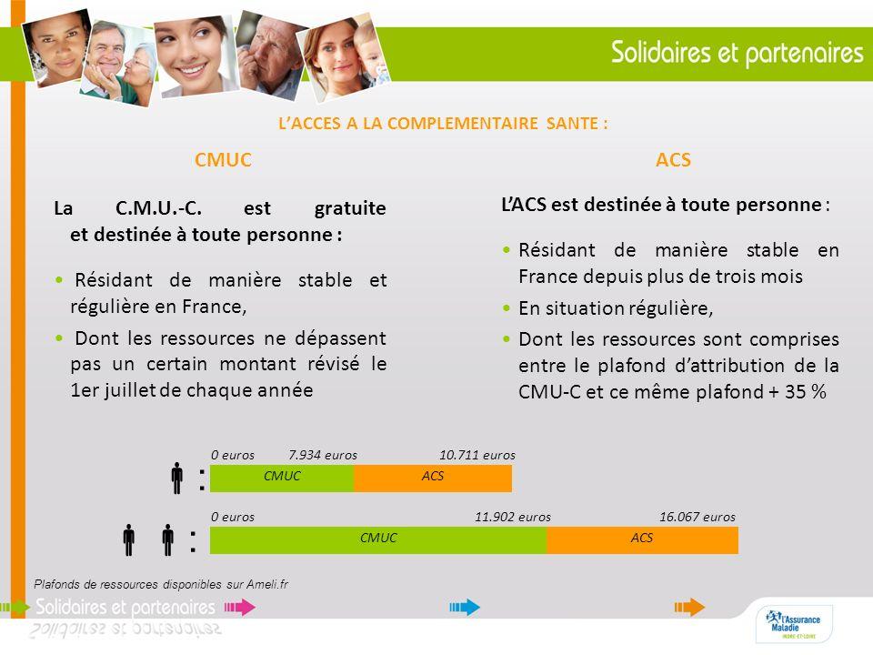 LACCES A LA COMPLEMENTAIRE SANTE : CMUC ACS La C.M.U.-C. est gratuite et destinée à toute personne : Résidant de manière stable et régulière en France