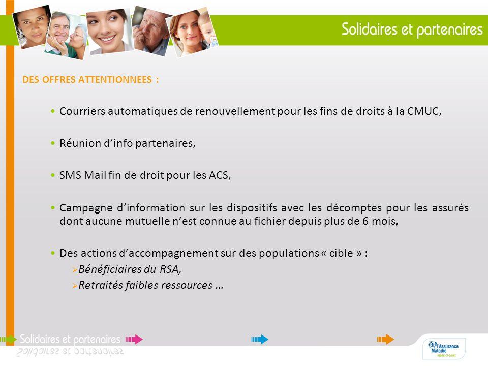 DES OFFRES ATTENTIONNEES : Courriers automatiques de renouvellement pour les fins de droits à la CMUC, Réunion dinfo partenaires, SMS Mail fin de droi