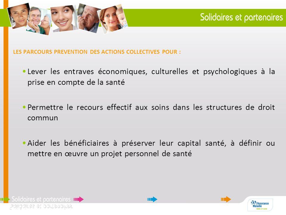 LES PARCOURS PREVENTION DES ACTIONS COLLECTIVES POUR : Lever les entraves économiques, culturelles et psychologiques à la prise en compte de la santé