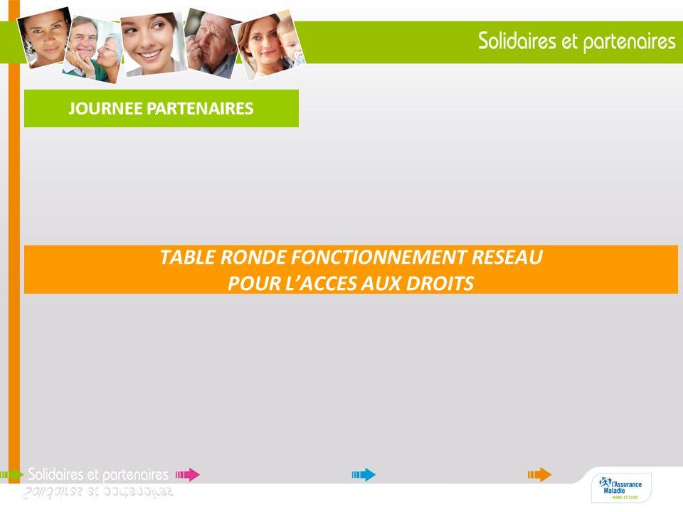 TABLE RONDE FONCTIONNEMENT RESEAU POUR LACCES AUX DROITS JOURNEE PARTENAIRES