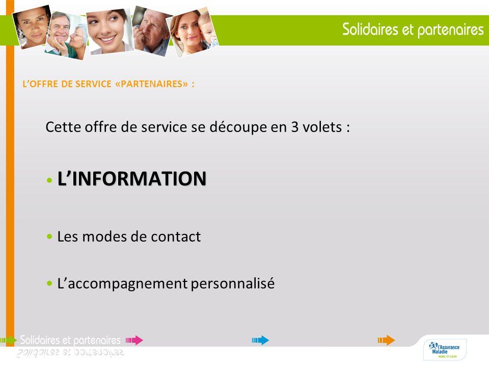 LOFFRE DE SERVICE «PARTENAIRES» : Cette offre de service se découpe en 3 volets : LINFORMATION Les modes de contact Laccompagnement personnalisé