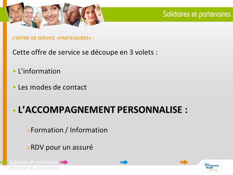 LOFFRE DE SERVICE «PARTENAIRES» : Cette offre de service se découpe en 3 volets : Linformation Les modes de contact LACCOMPAGNEMENT PERSONNALISE : For