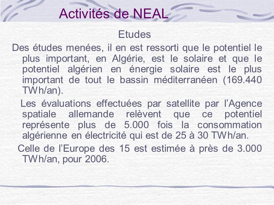 Programme de réalisation des projets Production électrique à partir dénergies renouvelables Pour 2010, les objectifs sont détaillés par la suite pour les besoins du marché local.
