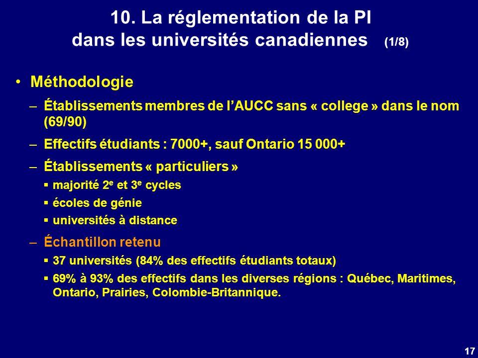 Méthodologie –Établissements membres de lAUCC sans « college » dans le nom (69/90) –Effectifs étudiants : 7000+, sauf Ontario 15 000+ –Établissements « particuliers » majorité 2 e et 3 e cycles écoles de génie universités à distance –Échantillon retenu 37 universités (84% des effectifs étudiants totaux) 69% à 93% des effectifs dans les diverses régions : Québec, Maritimes, Ontario, Prairies, Colombie-Britannique.