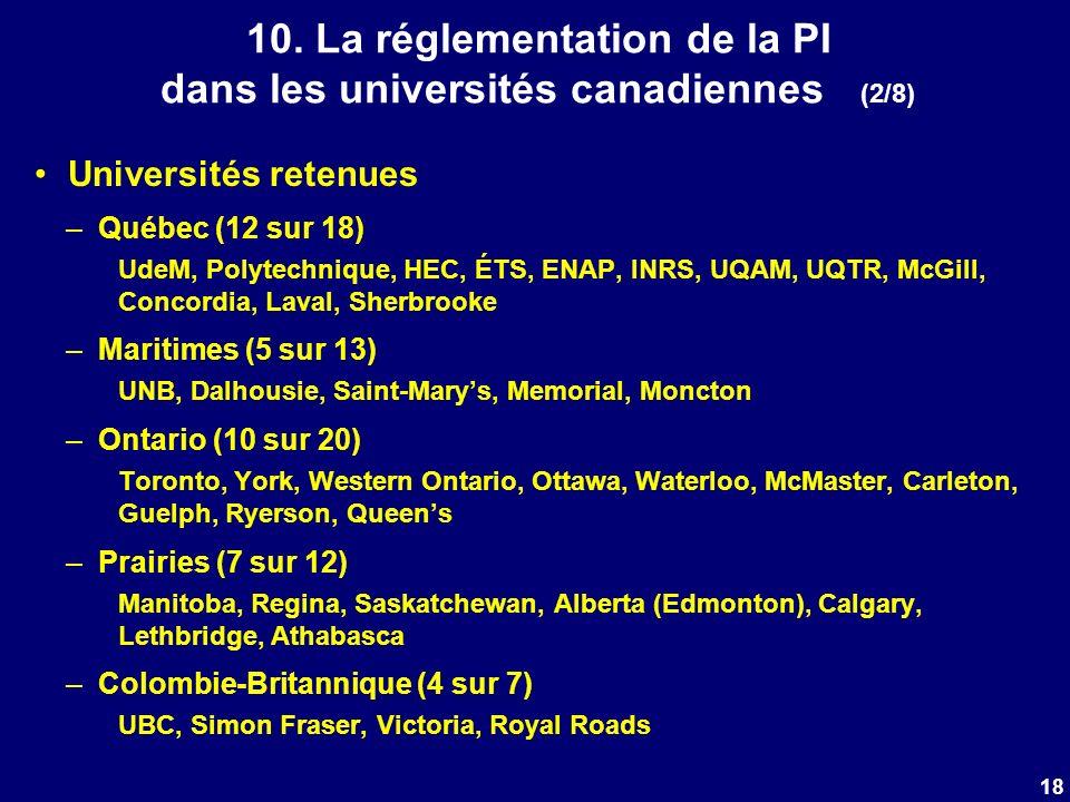 Universités retenues –Québec (12 sur 18) UdeM, Polytechnique, HEC, ÉTS, ENAP, INRS, UQAM, UQTR, McGill, Concordia, Laval, Sherbrooke –Maritimes (5 sur 13) UNB, Dalhousie, Saint-Marys, Memorial, Moncton –Ontario (10 sur 20) Toronto, York, Western Ontario, Ottawa, Waterloo, McMaster, Carleton, Guelph, Ryerson, Queens –Prairies (7 sur 12) Manitoba, Regina, Saskatchewan, Alberta (Edmonton), Calgary, Lethbridge, Athabasca –Colombie-Britannique (4 sur 7) UBC, Simon Fraser, Victoria, Royal Roads 18 10.