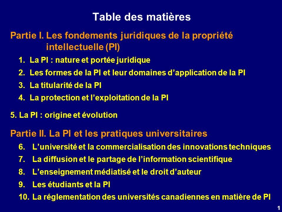 Table des matières Partie I.Les fondements juridiques de la propriété intellectuelle (PI) 1.La PI : nature et portée juridique 2.Les formes de la PI et leur domaines dapplication de la PI 3.La titularité de la PI 4.La protection et lexploitation de la PI 5.La PI : origine et évolution Partie II.La PI et les pratiques universitaires 6.Luniversité et la commercialisation des innovations techniques 7.La diffusion et le partage de linformation scientifique 8.Lenseignement médiatisé et le droit dauteur 9.Les étudiants et la PI 10.La réglementation des universités canadiennes en matière de PI 1