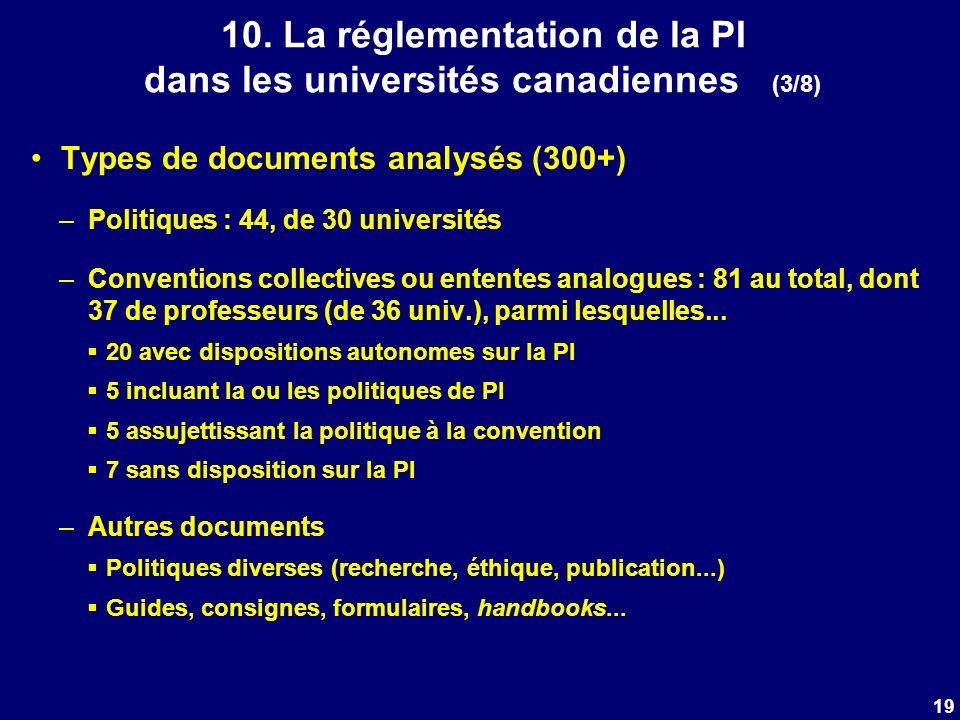 10. La réglementation de la PI dans les universités canadiennes (3/8) Types de documents analysés (300+) –Politiques : 44, de 30 universités –Conventi
