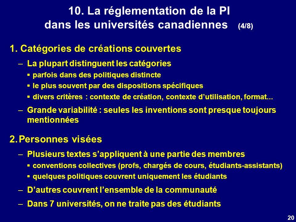 1. Catégories de créations couvertes –La plupart distinguent les catégories parfois dans des politiques distincte le plus souvent par des dispositions